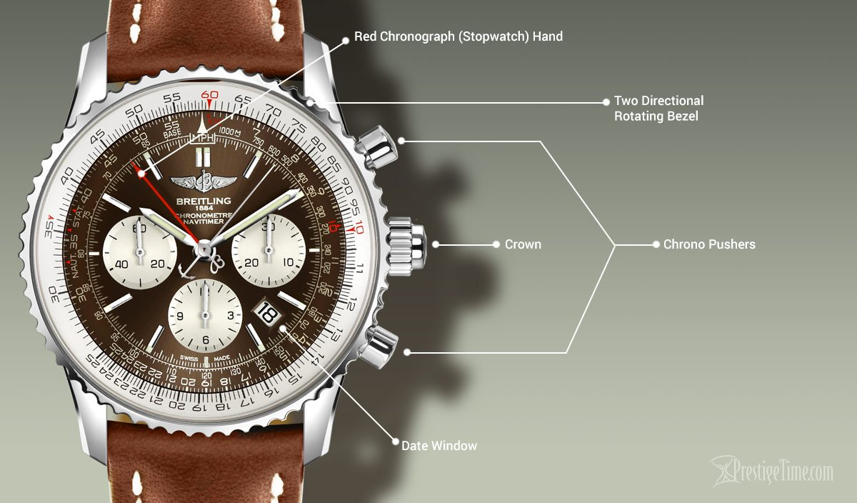Breitling Navitimer Rattrapante Features