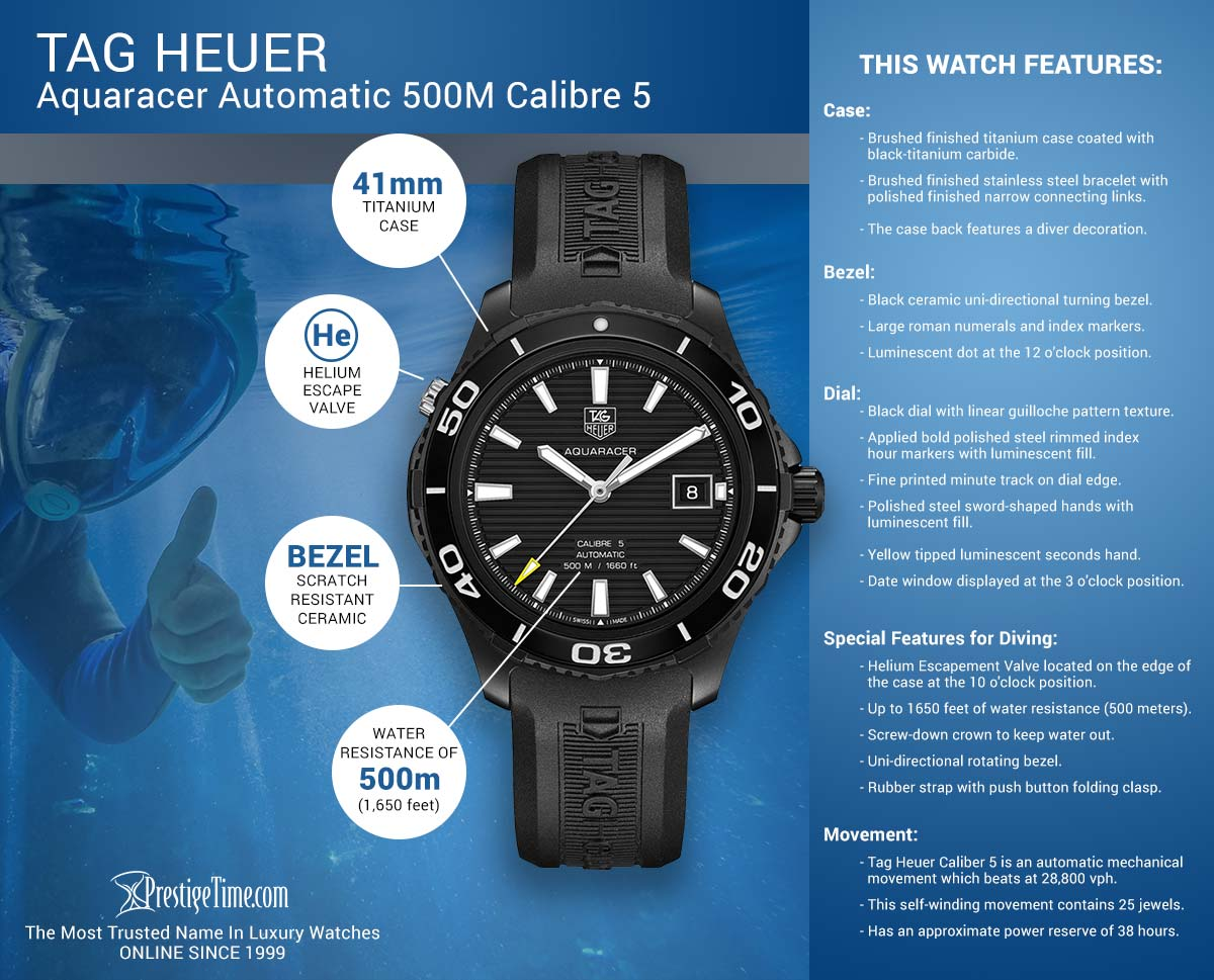 TAG Heuer Aquaracer 500M Water Resistance