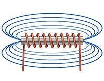 Magnetic Interference